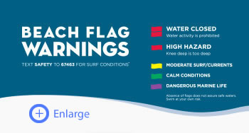 South Walton Beach Flag Warnings